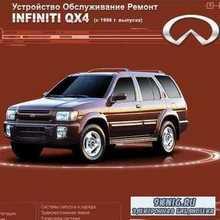 Мультимедийное руководство на Infiniti QX4 c 1996г.в.