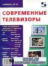 Современные телевизоры.