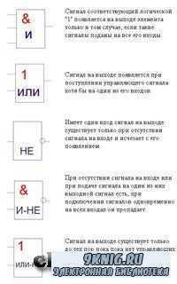 Справочник по компонентам.