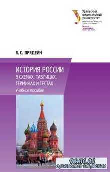 В.С. Прядеин - История России в схемах, таблицах, терминах и тестах