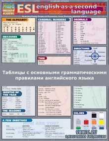 Лилиан Арнет - Таблицы с основными грамматическими правилами английского языка