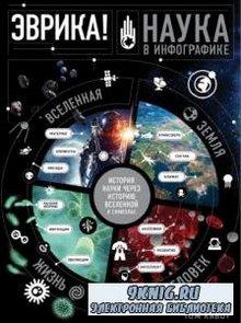 Том Кабот - Эврика! Наука в инфографике (2010)
